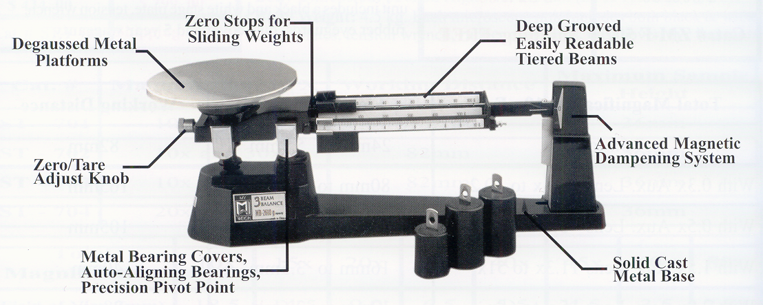 Durable And Affordable Triple Beam Balance And Ohaus